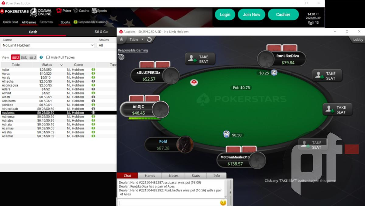To Become Profitable From The Online Gambling Phenomenon